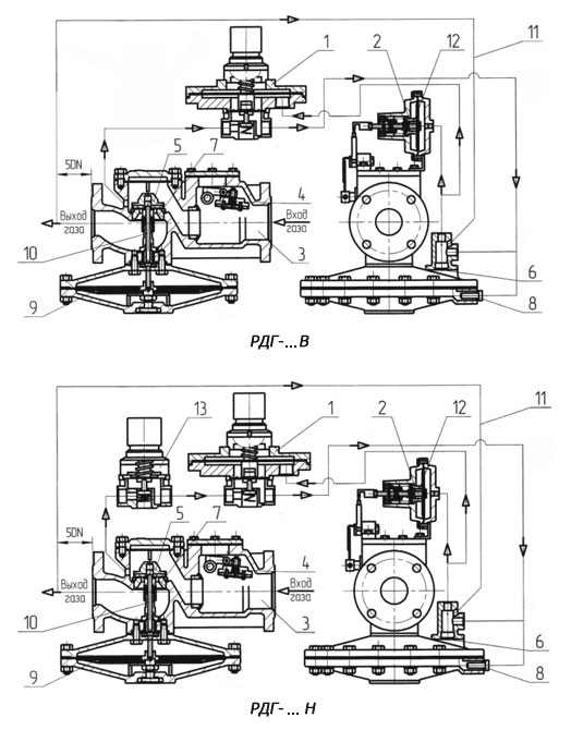 Регулятор давления РДГБ-50В/25